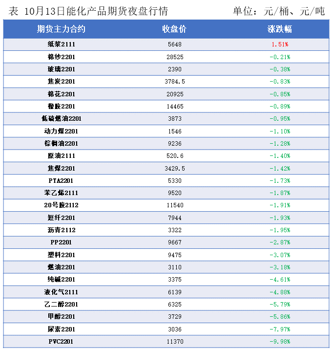 国内市场收盘表 - 期货品种-简易1014用.png